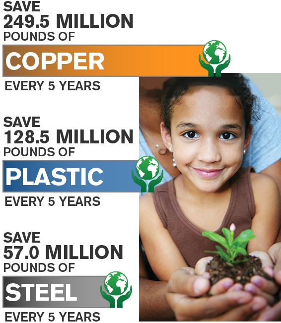 infographic-save-materials-for-green-home-construction
