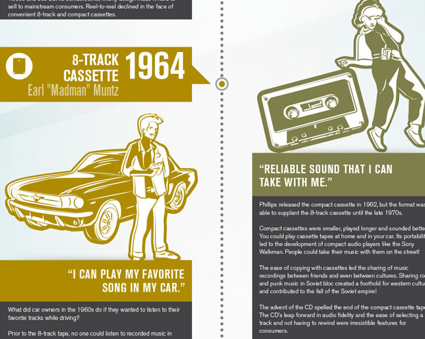 wireless home audio systems: the evolution of home entertainment