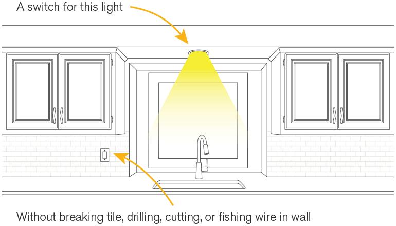 kitchen-sink-cupboard-backsplash-light-switch
