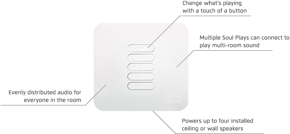 image of Soul Play receiver for wireless audio multiroom system